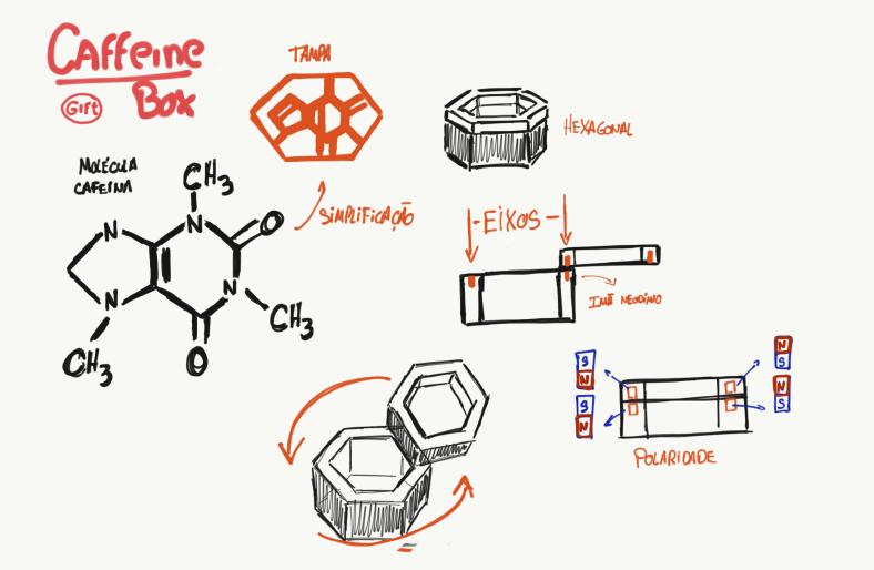 sketch-caffeine-box